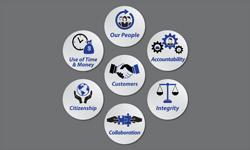 Culture - Corporate Culture Dots